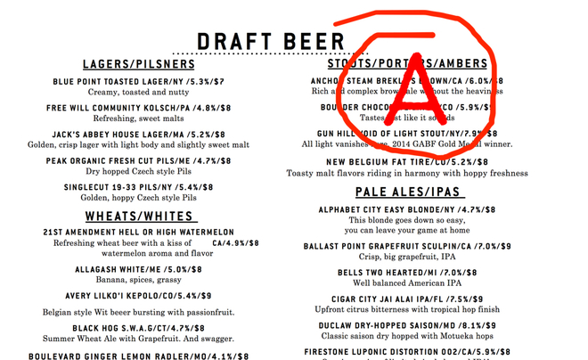 Get Your Beer Menu Graded