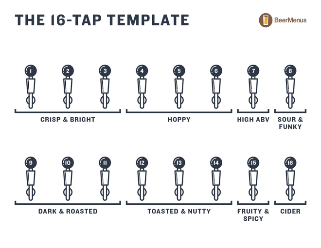 16 Tap Template