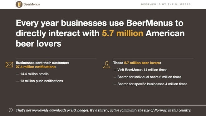 BeerMenus By the Numbers Page 2