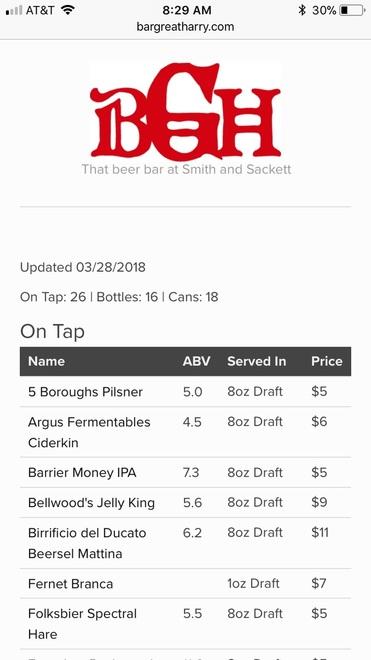 Bar Great Harry Website Beer List
